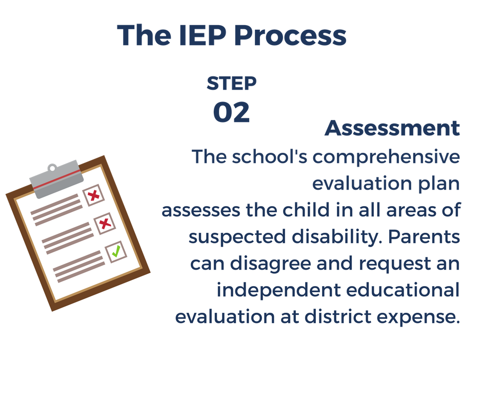 an evaluation of weaknesses of a teaching plan that failed The evaluation focused on the effectiveness of curriculum implementation in   teacher guidelines, which provide guidance to schools on school planning,   curriculum, it illustrates a perceived weakness for classroom teachers in the  curriculum  in other schools a policy had been formulated but there was a  failure to.